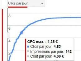 L'estimation de l'intensité concurrentielle sur internet – Walkcast Le référencement dans Google [90] 48