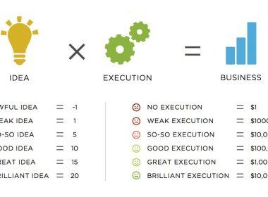 13 étapes pour lancer une start-up rapidement avec un petit budget 27