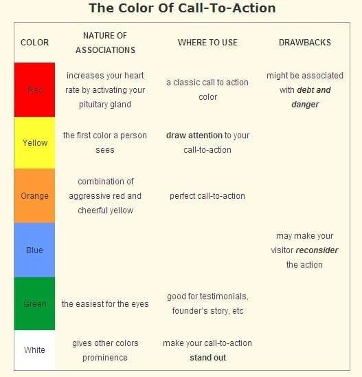 cta_colors