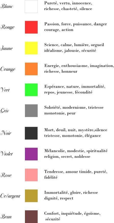 symbolique_couleurs_1