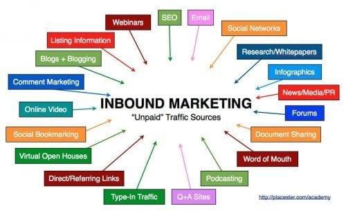 wpid-Inbound_Marketing_for_Real_Estate11