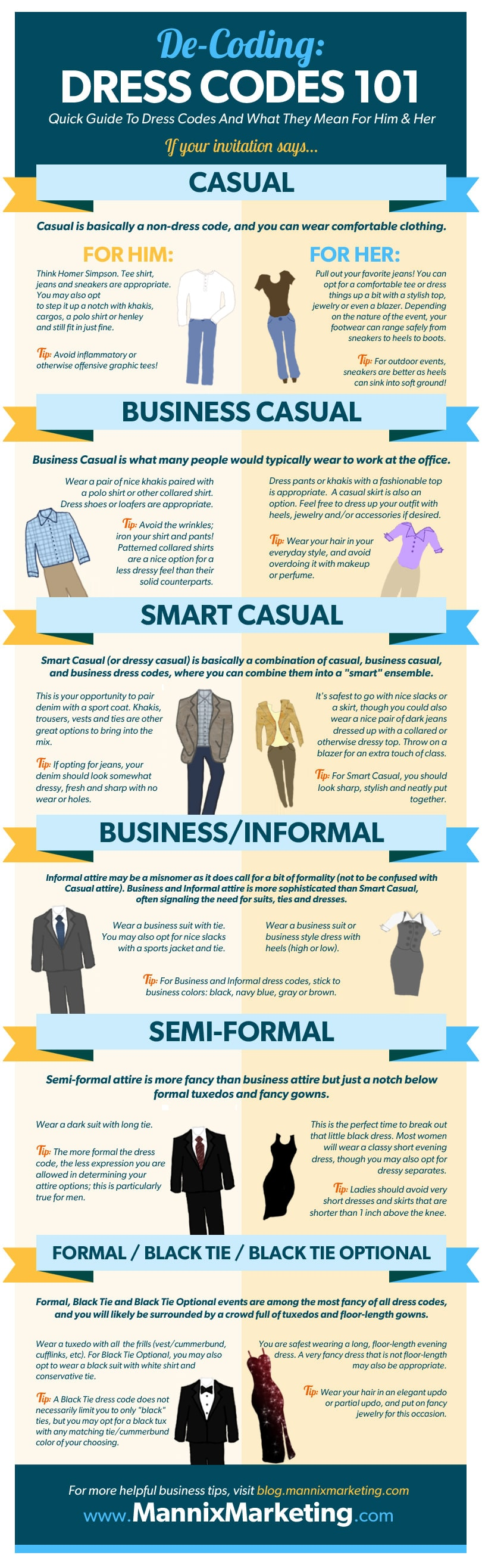 infographic-dress-codes