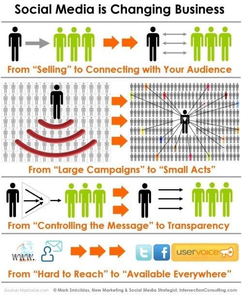 pouvoir networking