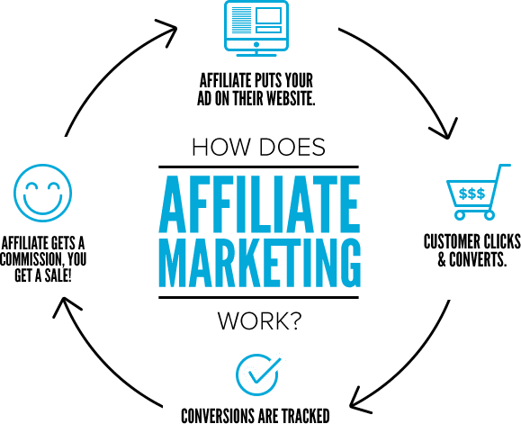 lesite-affiliate-marketing1