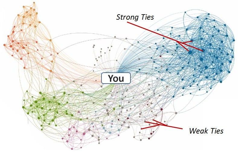 your-ties