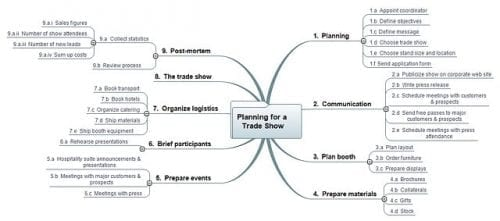 Planning-for-a-Trade-Show