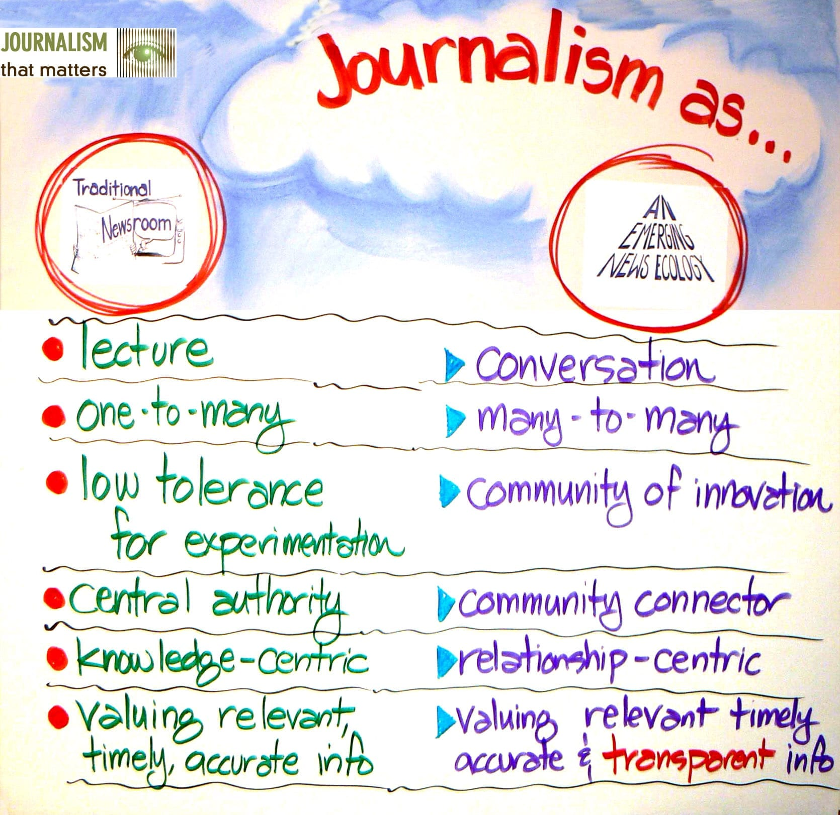 NewsEco-Journalism-as_cropped