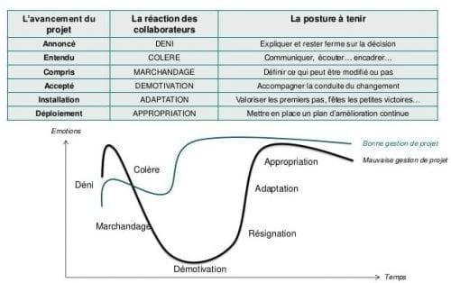 gestion-des-risques-et-conduite-du-changement1