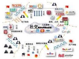 8 choses à savoir pour bien comprendre les réseaux sociaux en Chine 6