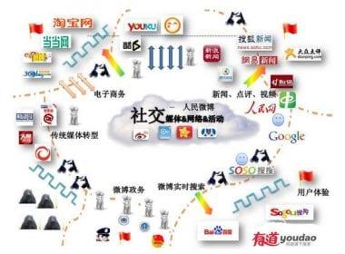 8 choses à savoir pour bien comprendre les réseaux sociaux en Chine 4