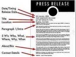 La Structure détaillée du Communiqué de Presse – Walkcast Communiqué de Presse [7] 224