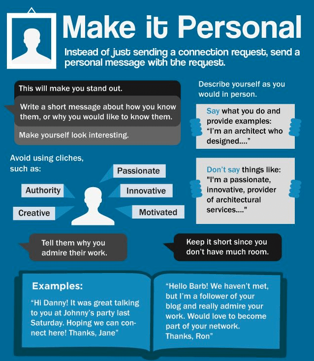 LinkedIn Message - MAKE IT PERSONAL