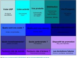 business-plan-graphique