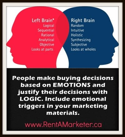 buy-on-emotions