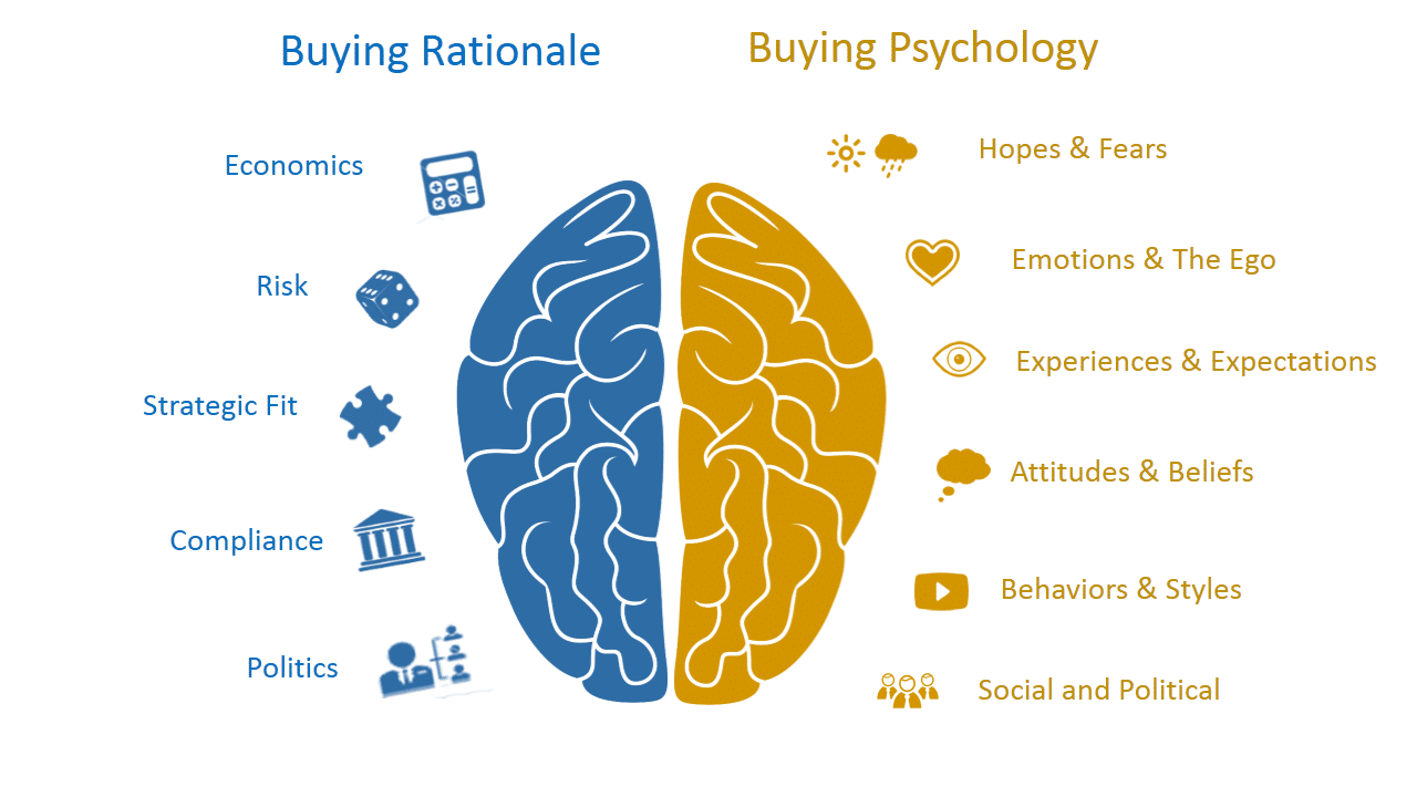 buying-the-two-sides