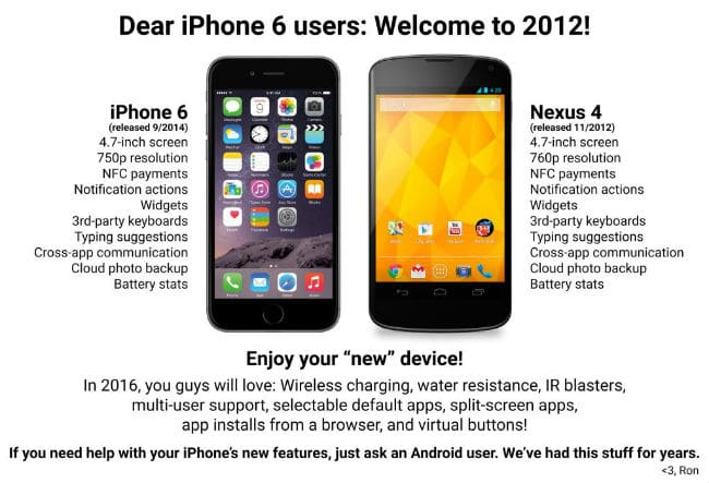dear-iphone-6-users-welcome-to-2012