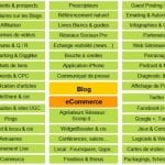 10 conseils qui marchent pour obtenir facilement des liens vers votre site ! 1