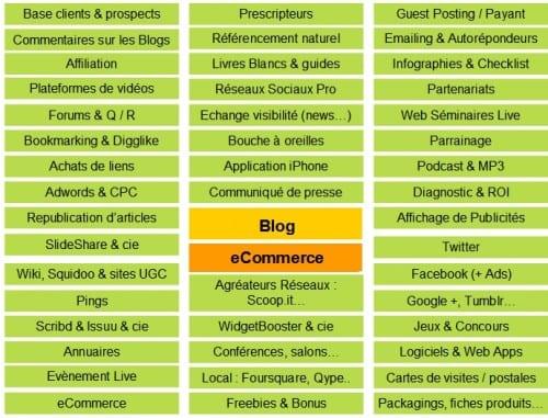10 conseils pour vendre à l'export grâce à son site internet 4