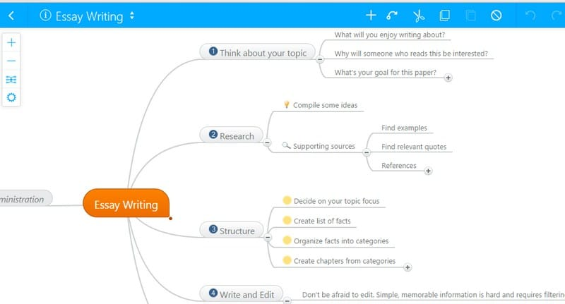 mindmapping ebook