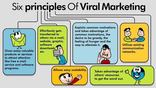 principles-of-viral-marketing