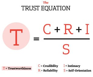 trust-equation