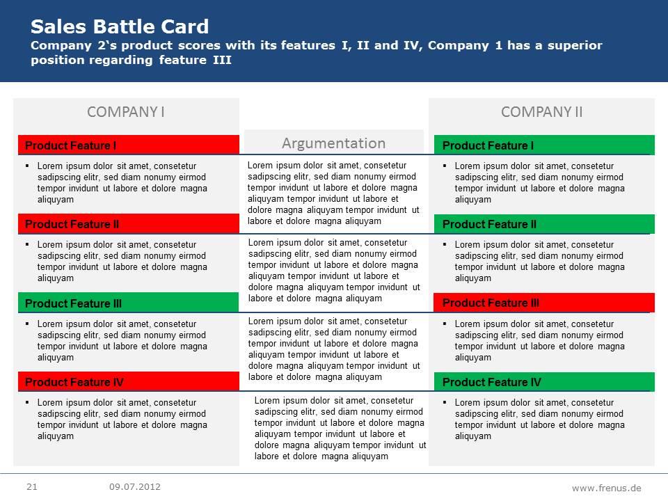 La Sales Card et la Battle Card, 2 outils pour doper vos ventes ! 1