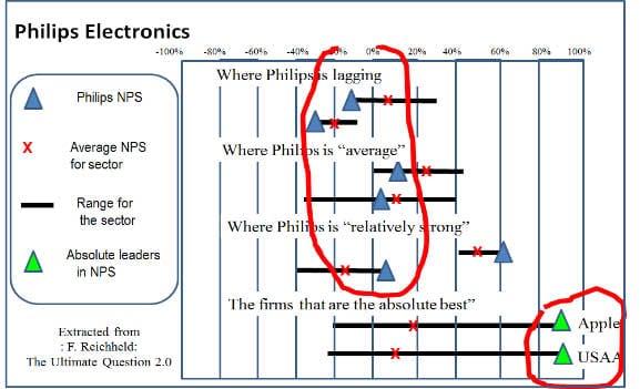 Philips-NPS2