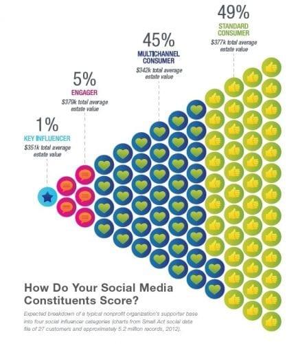 Social-Media-Scoring1
