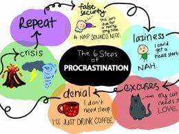 Le syndrome des demi-pages, 10 astuces pour écrire plus efficacement ! 5