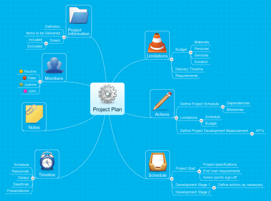 project_plan1