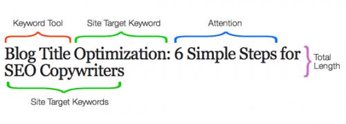 5 trucs pour améliorer le référencement d'un site 11