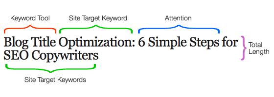 5 trucs pour améliorer le référencement d'un site 8
