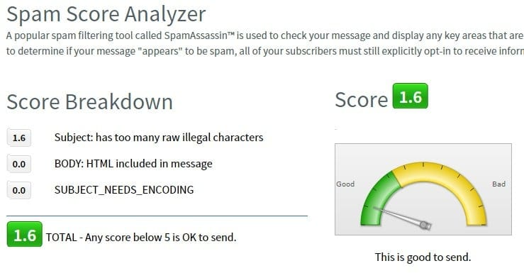spam score emailing