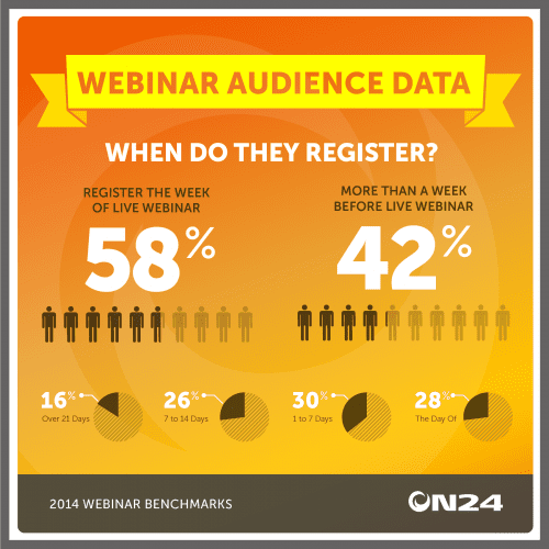 ON24_Audience_Data_Infographic_hi