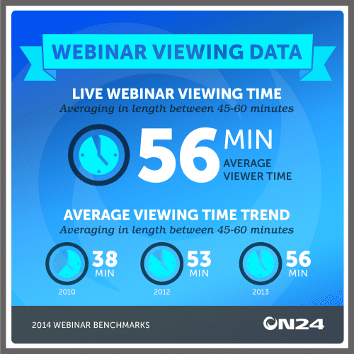 ON24_Viewing_Data_Infographic_hi