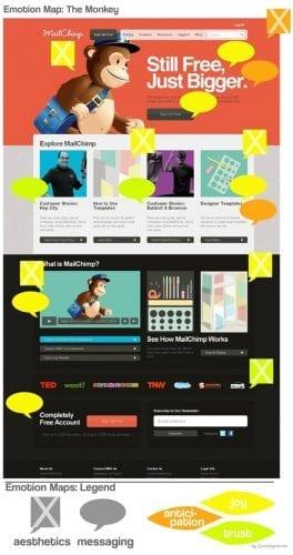 Site-Mailchimp2