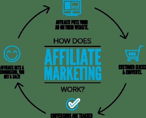 lesite-affiliate-marketing1