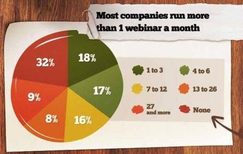 stats web seminaires