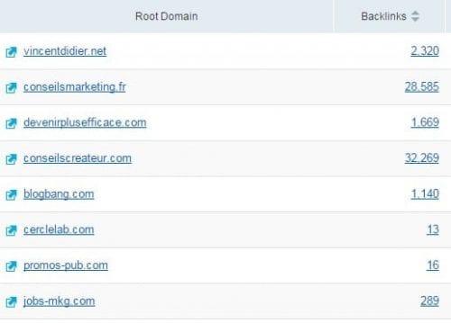 site avec les backlinks