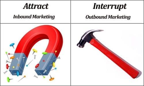 L'Inbound Marketing B2B, l'une des meilleures stratégies pour attirer les prospects en B2B 44