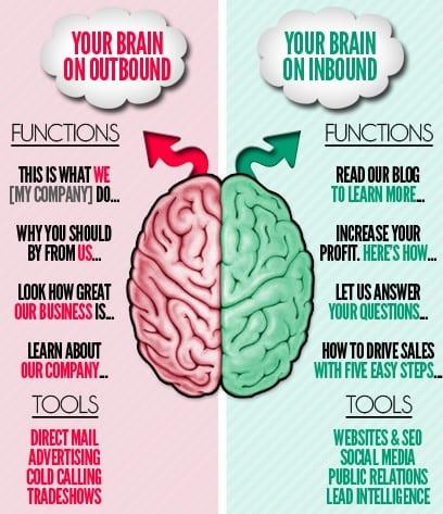 Picture_InVOut_Brain_NEW