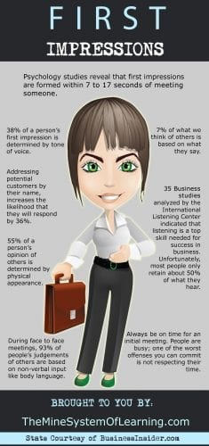 First-Impression-infographic