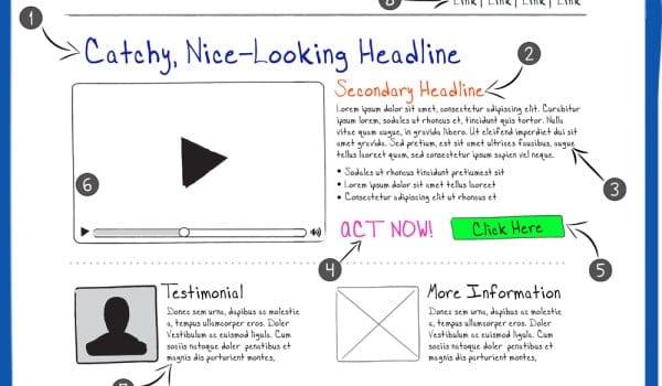 Landing page : 15 astuces pour optimiser la conversion de vos Pages de Vente 43