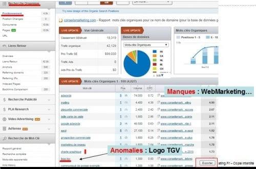 analyse site internet