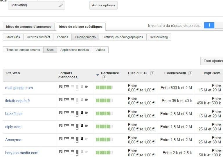 classement de blogs google ad planner