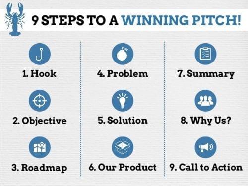 13 étapes pour lancer une start-up rapidement avec un petit budget 40