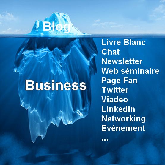 Les 3 raisons pour lesquelles les professionnels de l'assurance ont du mal avec le Web Marketing! 1