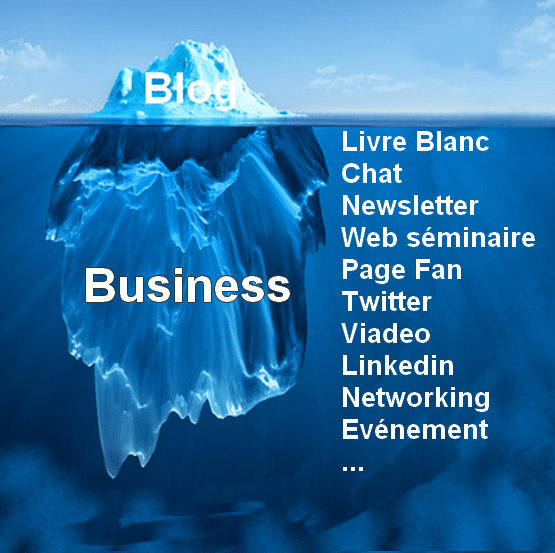 iceberg assurances