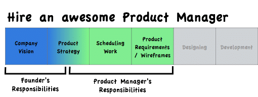 Hire-Product-Manager