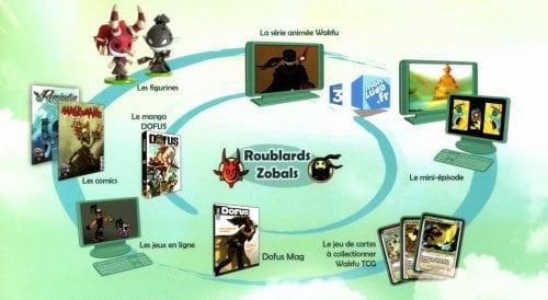 Transmédia_Zobal_roublard